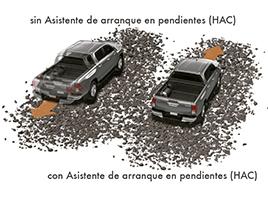 Asistente de arranque en pendientes (HAC).