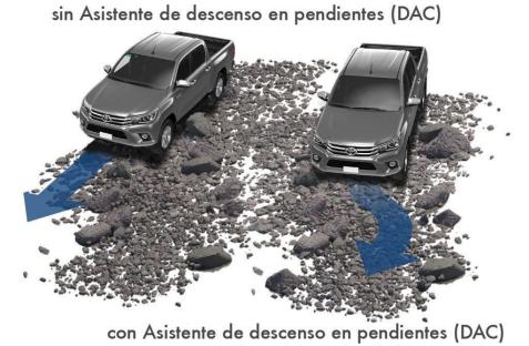 Toyota Hilux Asistente de Descenso en Pendientes