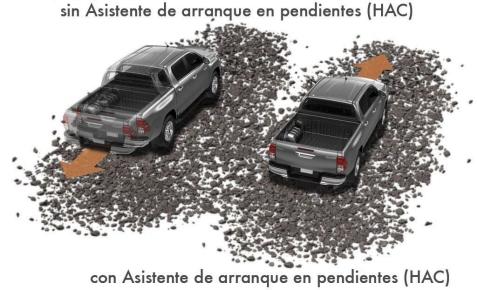 Toyota Hilux Asistente de Arranque en Pendientes